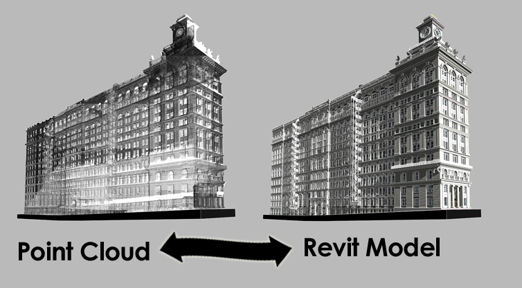 The left hand side point cloud captures the building in a high level of detail. This detail is then converted to an incredibly accurate Building Information Model in any number of industry standard suites. This is done without having to ever return to the job site after the initial scanning!